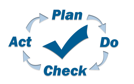 Plan-Do-Check-Act-(1).png
